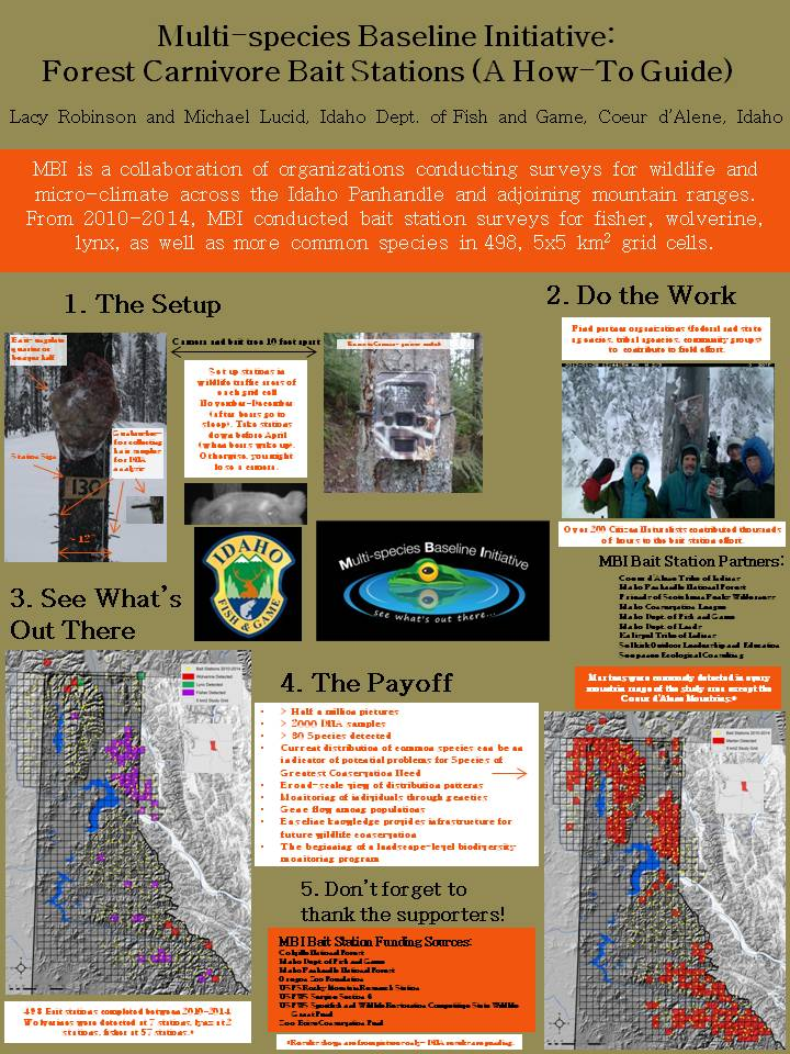 Best ictws professional poster award goes to mbi idaho for Idaho dept of fish and game