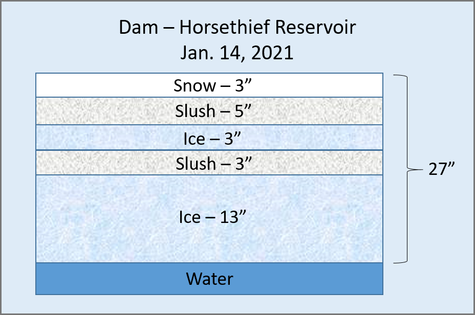 Ice Conditions at Horsethief Reservoir - Jan. 14, 2021