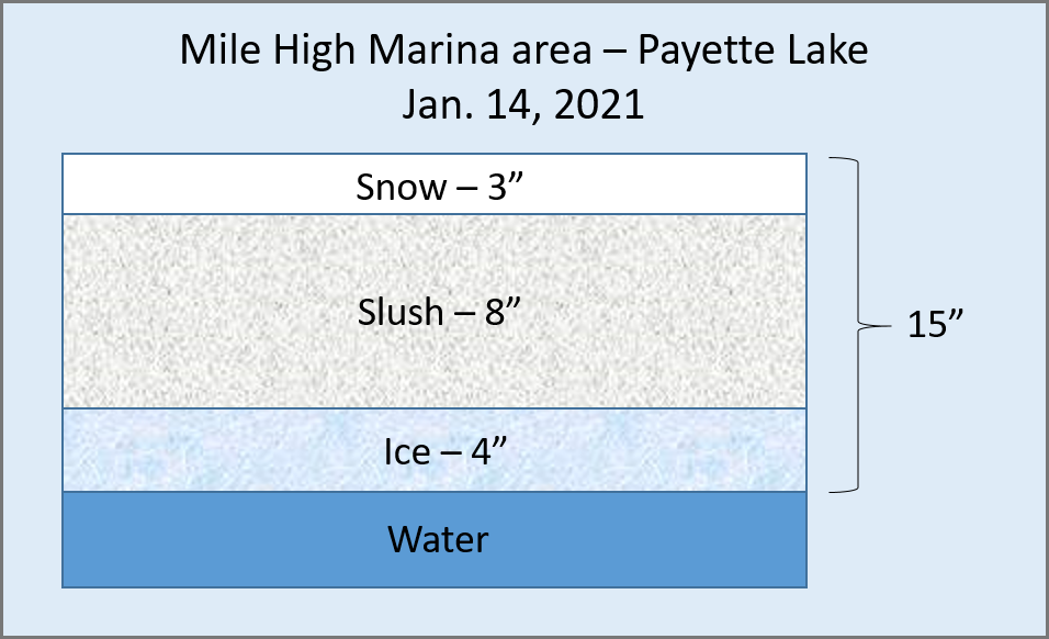 Ice Conditions at Payette Lake - Jan. 14, 2021