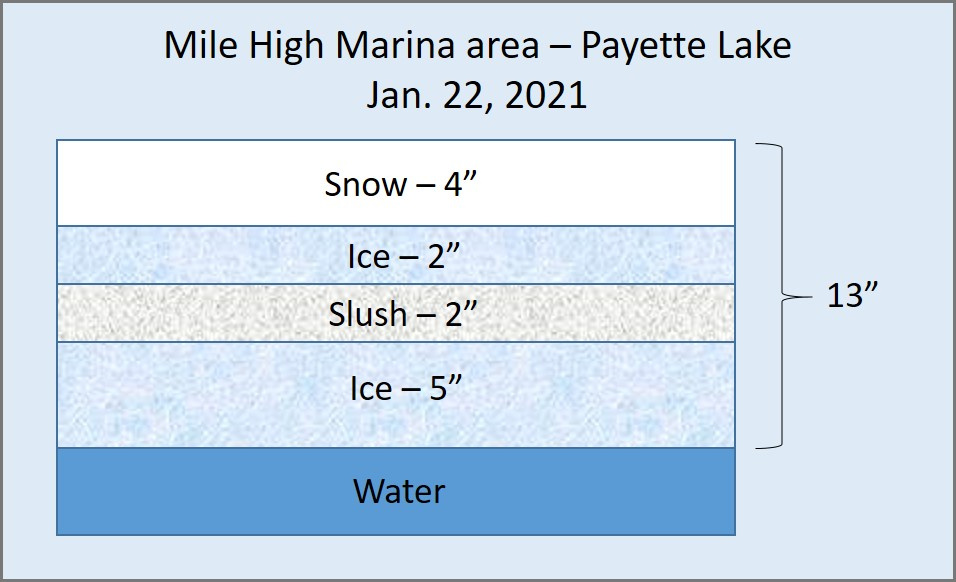 Ice Conditions at Payette Lake - Jan. 22, 2021